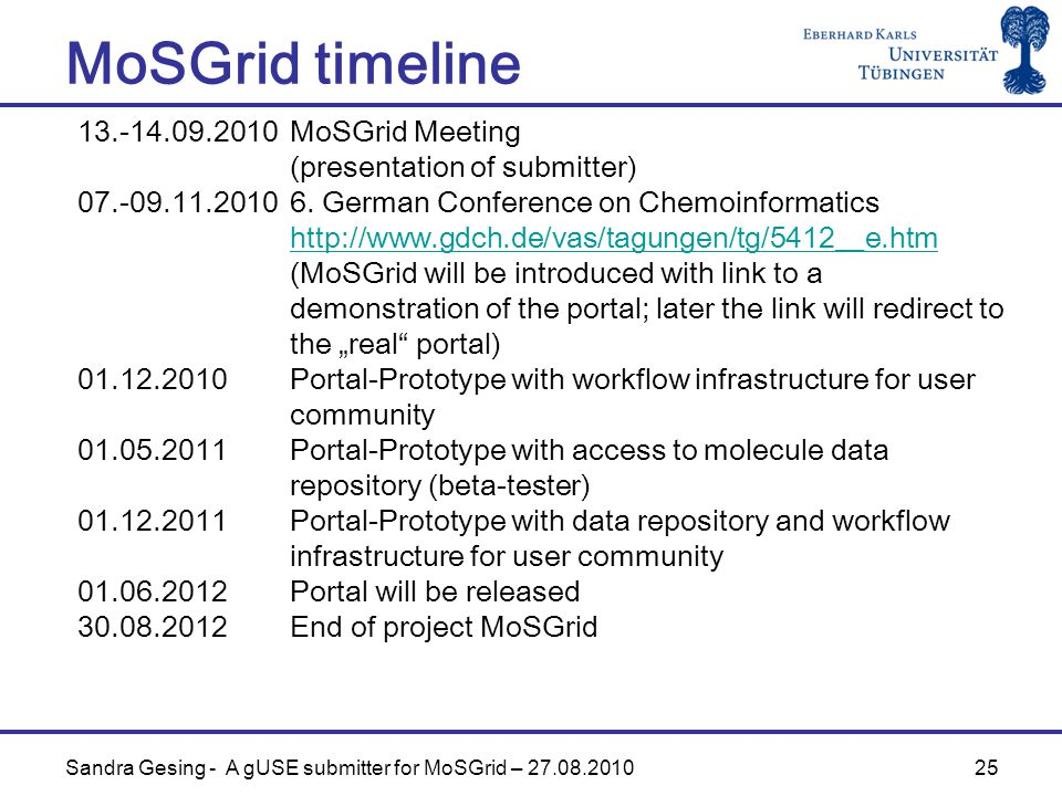 25 MoSGrid timeline Sandra Gesing - A gUSE submitter for MoSGrid – 27.08.2010 13.-14.09.2010MoSGrid Meeting (presentation of submitter) 07.-09.11.20106.