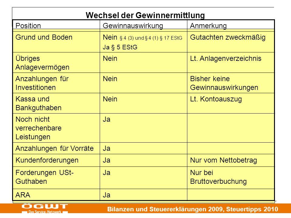 Bilanzen und Steuererklärungen 2009, Steuertipps 2010 Wechsel der Gewinnermittlung PositionGewinnauswirkungAnmerkung Grund und BodenNein § 4 (3) und §