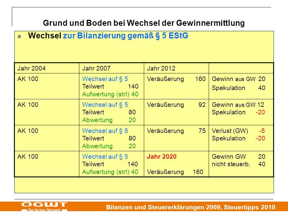 Bilanzen und Steuererklärungen 2009, Steuertipps 2010 Grund und Boden bei Wechsel der Gewinnermittlung Wechsel zur Bilanzierung gemäß § 5 EStG Jahr 20