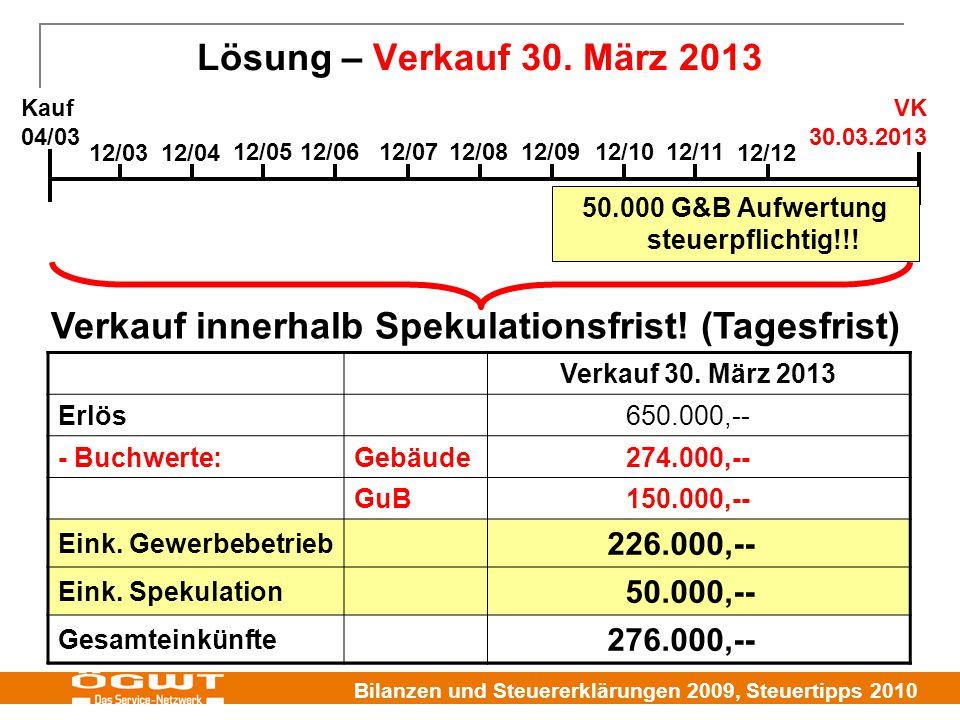 Bilanzen und Steuererklärungen 2009, Steuertipps 2010 Lösung – Verkauf 30. März 2013 Verkauf 30. März 2013 Erlös650.000,-- - Buchwerte:Gebäude274.000,