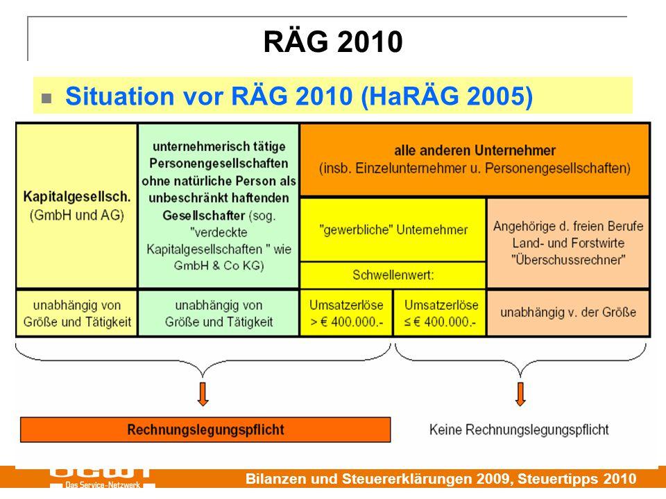 Bilanzen und Steuererklärungen 2009, Steuertipps 2010 RÄG 2010 Situation vor RÄG 2010 (HaRÄG 2005)