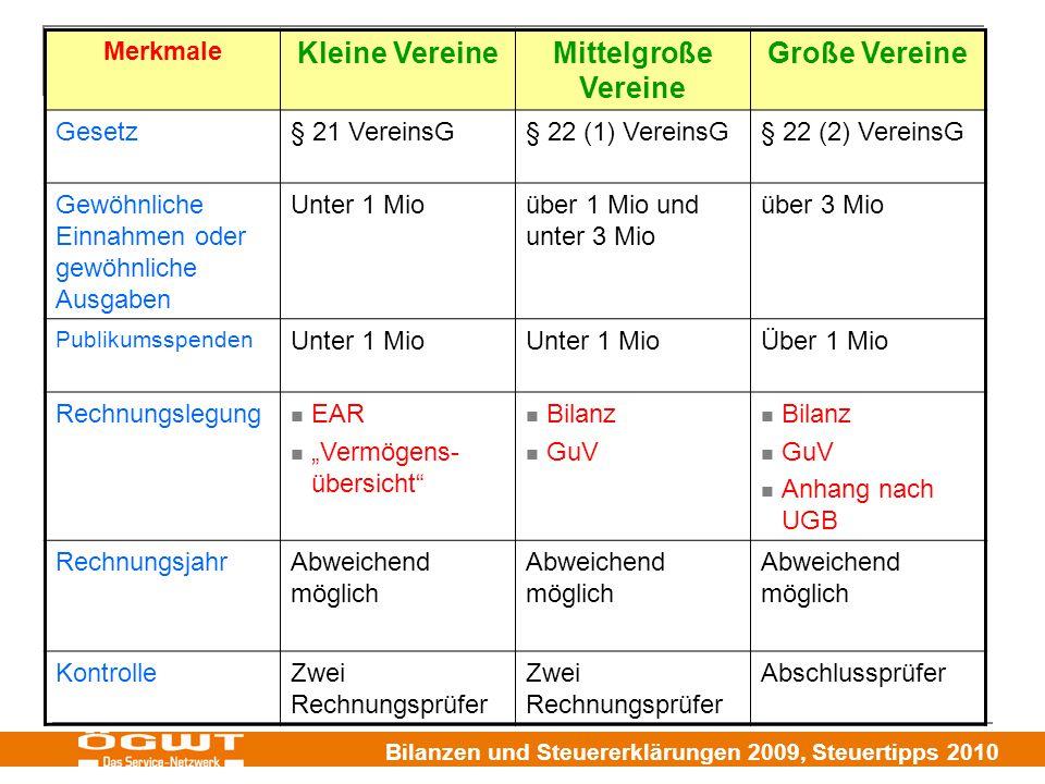 Bilanzen und Steuererklärungen 2009, Steuertipps 2010 RL-Pflicht bei Vereinen Merkmale Kleine VereineMittelgroße Vereine Große Vereine Gesetz§ 21 Vere