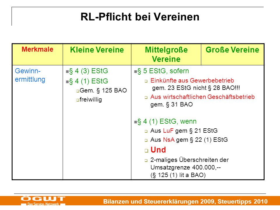 Bilanzen und Steuererklärungen 2009, Steuertipps 2010 RL-Pflicht bei Vereinen Merkmale Kleine VereineMittelgroße Vereine Große Vereine Gewinn- ermittlung § 4 (3) EStG § 4 (1) EStG  Gem.