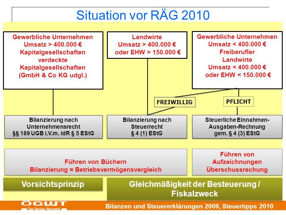 Bilanzen und Steuererklärungen 2009, Steuertipps 2010 Situation vor RÄG 2010 Gewerbliche Unternehmen Umsatz < 400.000 € Freiberufler Landwirte Umsatz < 400.000 € oder EHW < 150.000 € Landwirte Umsatz > 400.000 € oder EHW > 150.000 € Gewerbliche Unternehmen Umsatz > 400.000 € Kapitalgesellschaften verdeckte Kapitalgesellschaften (GmbH & Co KG udgl.) FREIWILLIG PFLICHT Bilanzierung nach Unternehmensrecht §§ 189 UGB i.V.m.