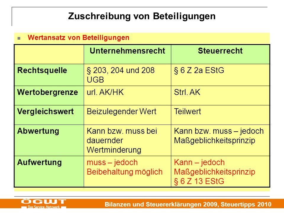 Bilanzen und Steuererklärungen 2009, Steuertipps 2010 Zuschreibung von Beteiligungen Wertansatz von Beteiligungen UnternehmensrechtSteuerrecht Rechtsquelle§ 203, 204 und 208 UGB § 6 Z 2a EStG Wertobergrenzeurl.