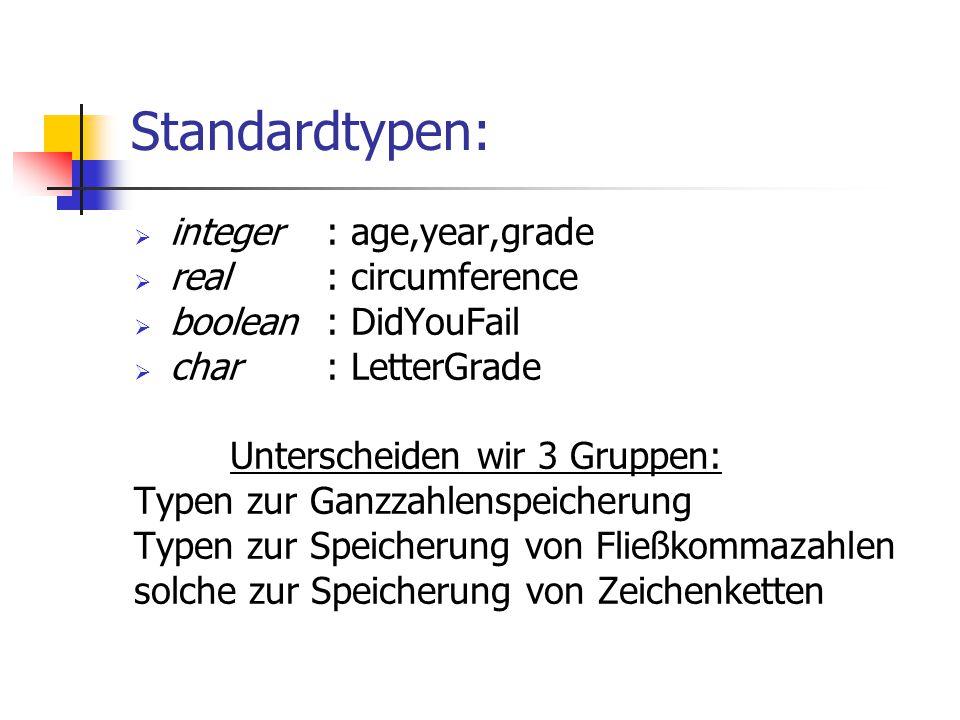 Standardtypen:  integer : age,year,grade  real : circumference  boolean : DidYouFail  char : LetterGrade Unterscheiden wir 3 Gruppen: Typen zur Ga