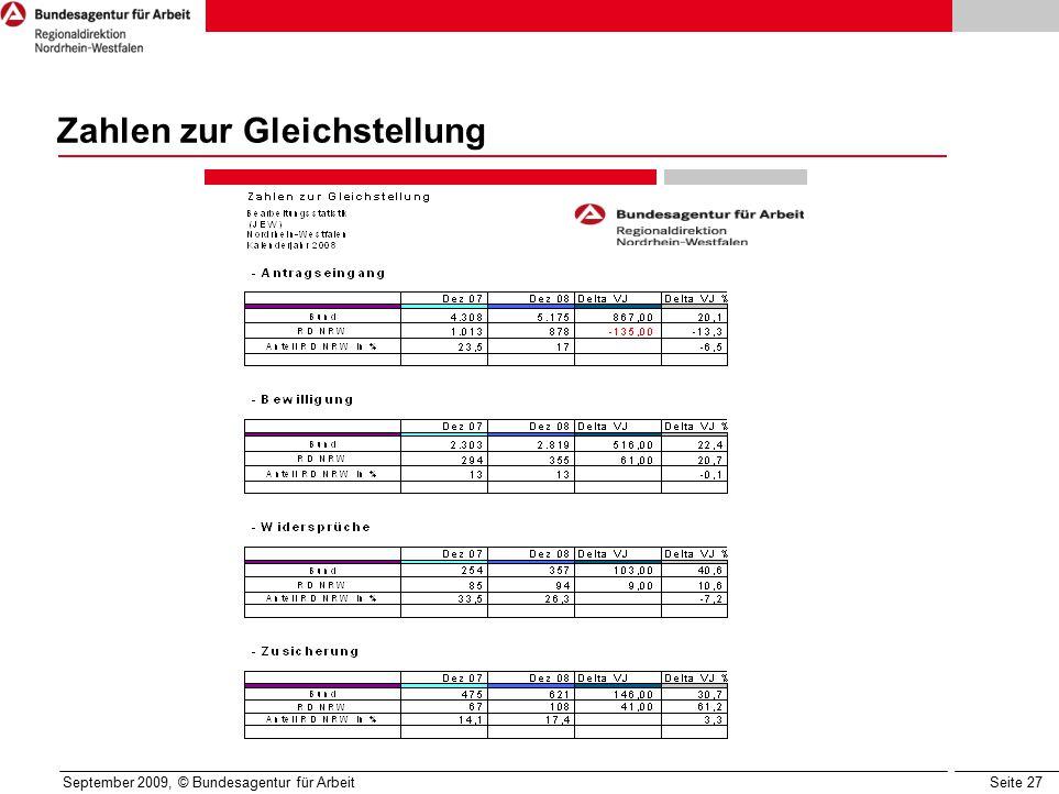 Seite 27 September 2009, © Bundesagentur für Arbeit Zahlen zur Gleichstellung