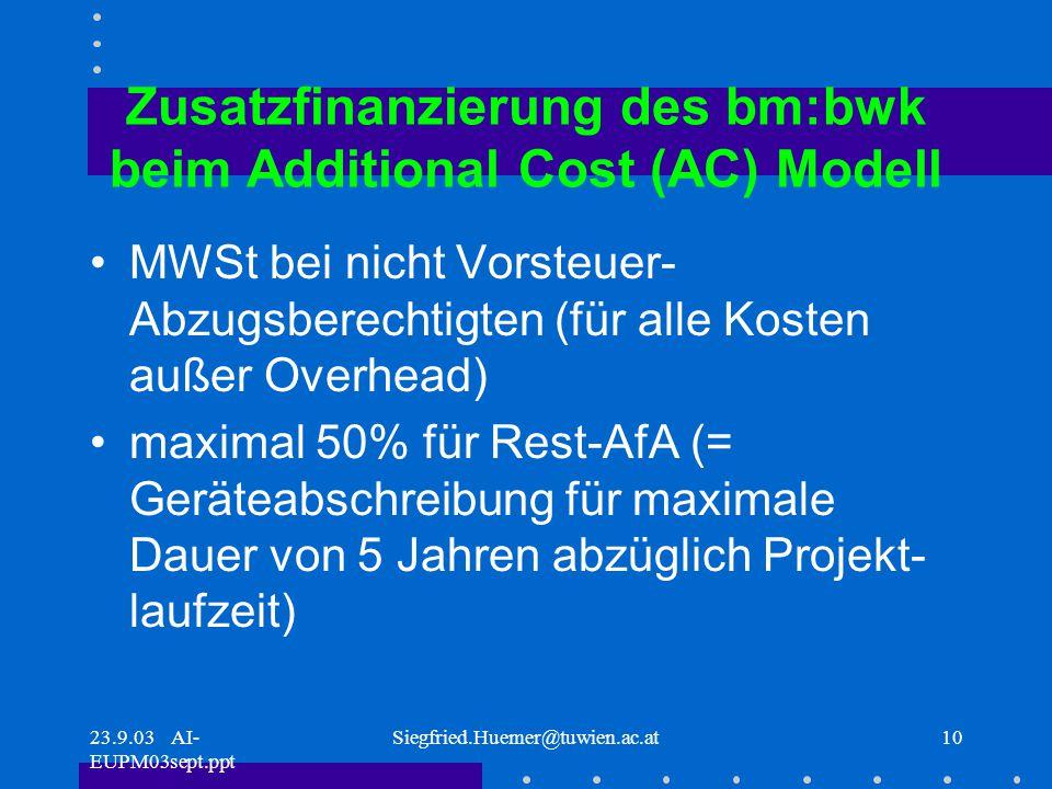 23.9.03 AI- EUPM03sept.ppt Siegfried.Huemer@tuwien.ac.at10 Zusatzfinanzierung des bm:bwk beim Additional Cost (AC) Modell MWSt bei nicht Vorsteuer- Abzugsberechtigten (für alle Kosten außer Overhead) maximal 50% für Rest-AfA (= Geräteabschreibung für maximale Dauer von 5 Jahren abzüglich Projekt- laufzeit)