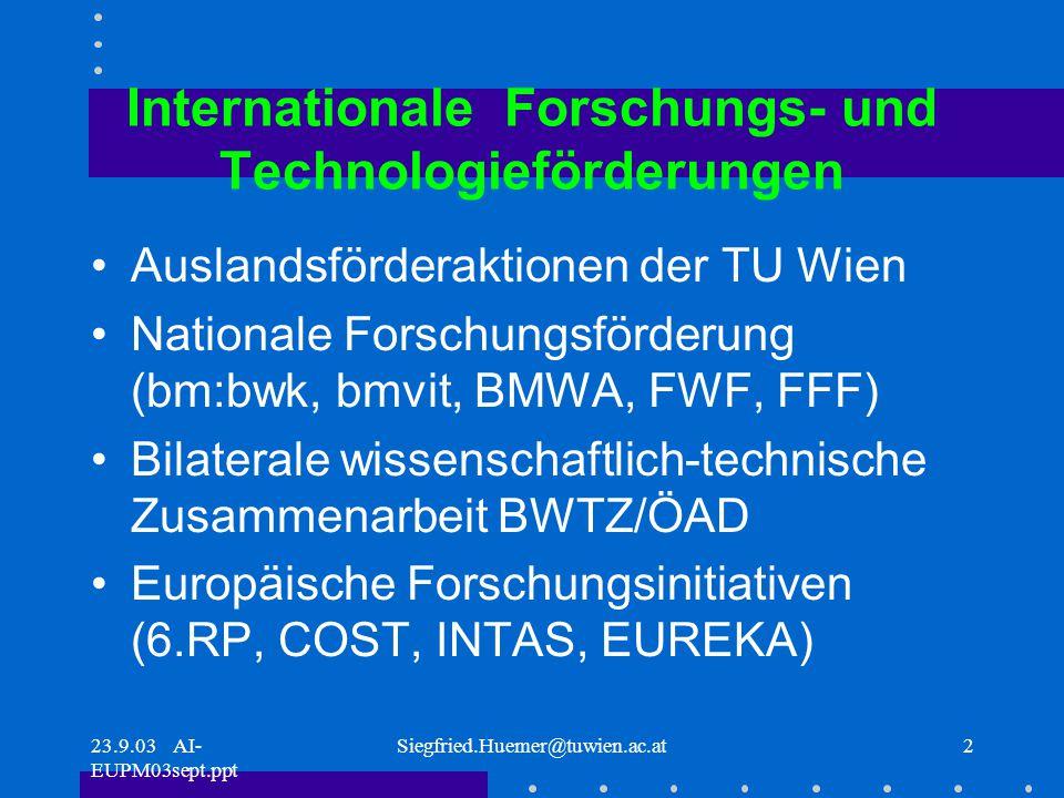 23.9.03 AI- EUPM03sept.ppt Siegfried.Huemer@tuwien.ac.at2 Internationale Forschungs- und Technologieförderungen Auslandsförderaktionen der TU Wien Nationale Forschungsförderung (bm:bwk, bmvit, BMWA, FWF, FFF) Bilaterale wissenschaftlich-technische Zusammenarbeit BWTZ/ÖAD Europäische Forschungsinitiativen (6.RP, COST, INTAS, EUREKA)
