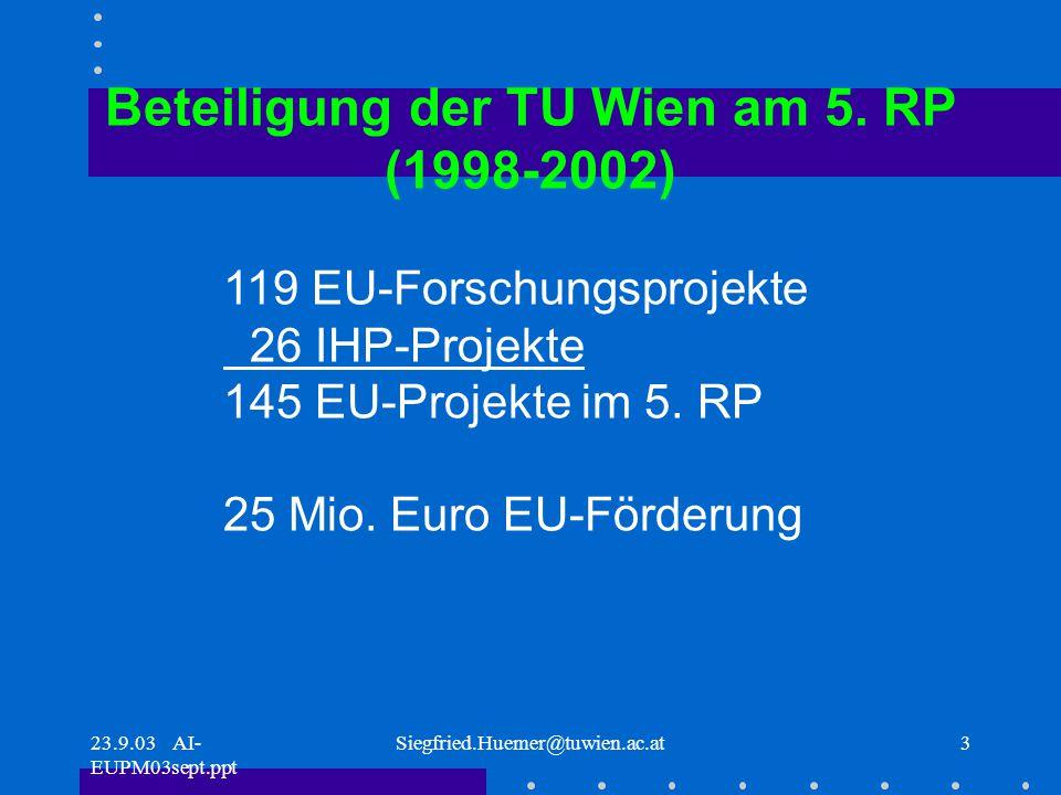 23.9.03 AI- EUPM03sept.ppt Siegfried.Huemer@tuwien.ac.at3 Beteiligung der TU Wien am 5.