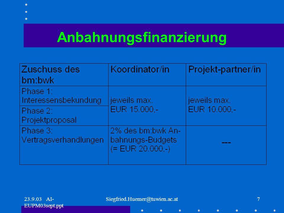 23.9.03 AI- EUPM03sept.ppt Siegfried.Huemer@tuwien.ac.at7 Anbahnungsfinanzierung