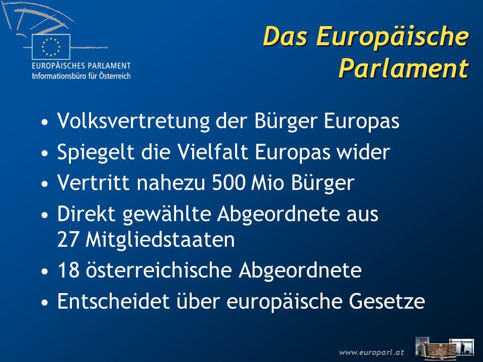 www.europarl.at Das Europäische Parlament Volksvertretung der Bürger Europas Spiegelt die Vielfalt Europas wider Vertritt nahezu 500 Mio Bürger Direkt gewählte Abgeordnete aus 27 Mitgliedstaaten 18 österreichische Abgeordnete Entscheidet über europäische Gesetze