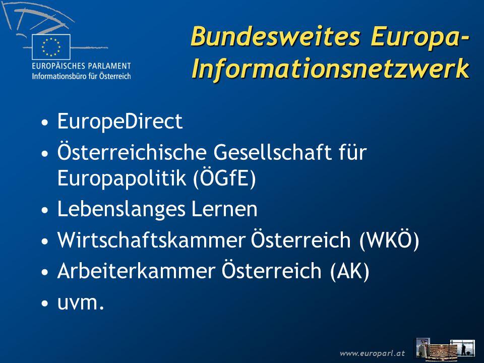 www.europarl.at Bundesweites Europa- Informationsnetzwerk EuropeDirect Österreichische Gesellschaft für Europapolitik (ÖGfE) Lebenslanges Lernen Wirts