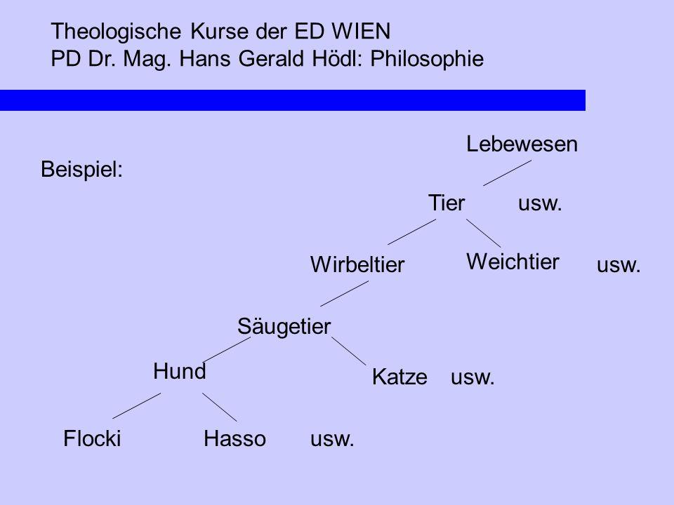 Theologische Kurse der ED WIEN PD Dr. Mag. Hans Gerald Hödl: Philosophie Beispiel: Hund FlockiHassousw. Säugetier Katze Wirbeltier Tier Weichtier Lebe