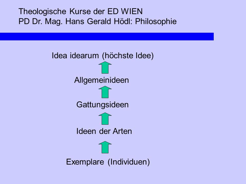 Theologische Kurse der ED WIEN PD Dr. Mag. Hans Gerald Hödl: Philosophie Idea idearum (höchste Idee) Allgemeinideen Gattungsideen Ideen der Arten Exem