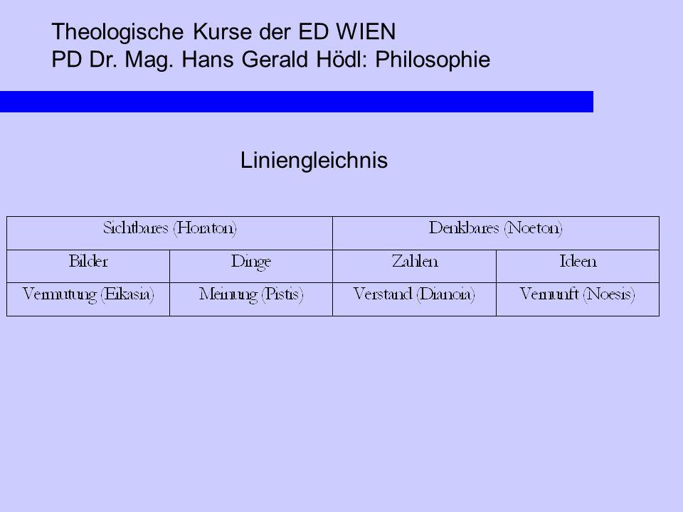 Theologische Kurse der ED WIEN PD Dr. Mag. Hans Gerald Hödl: Philosophie Liniengleichnis