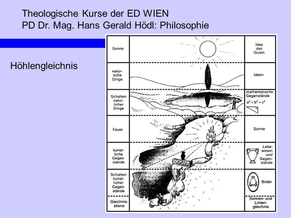 Theologische Kurse der ED WIEN PD Dr. Mag. Hans Gerald Hödl: Philosophie Höhlengleichnis