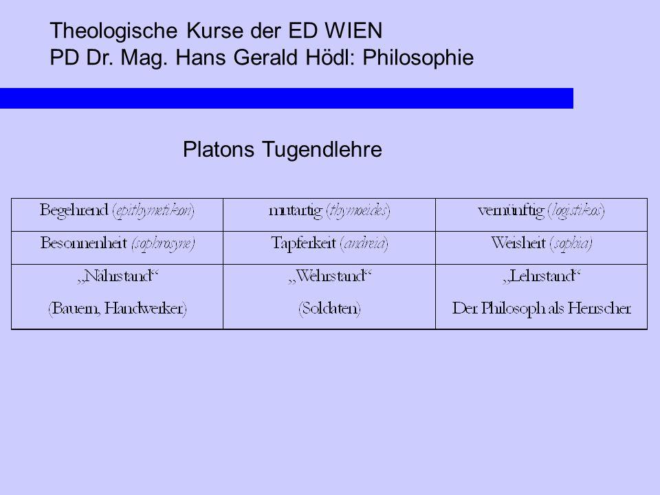 Theologische Kurse der ED WIEN PD Dr. Mag. Hans Gerald Hödl: Philosophie Platons Tugendlehre