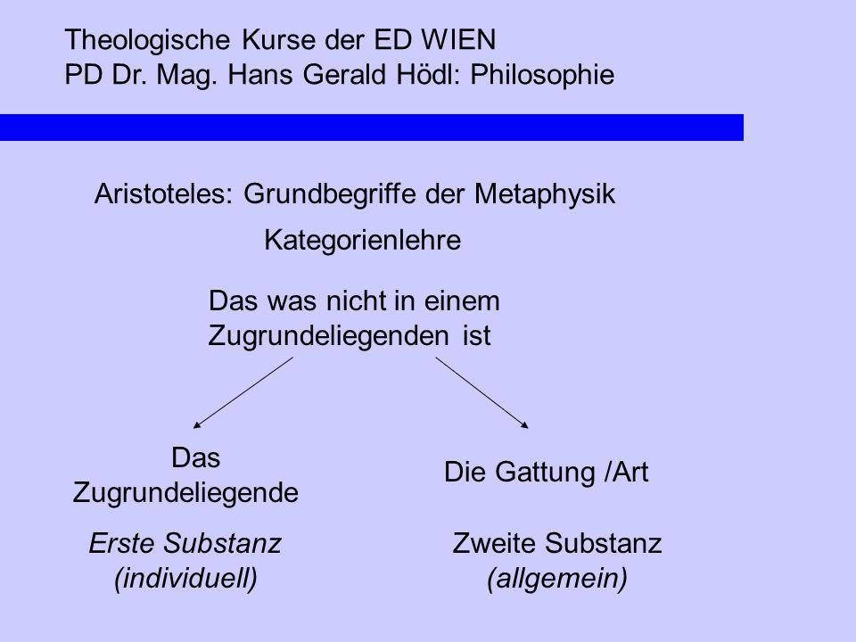 Theologische Kurse der ED WIEN PD Dr. Mag. Hans Gerald Hödl: Philosophie Aristoteles: Grundbegriffe der Metaphysik Kategorienlehre Das Zugrundeliegend