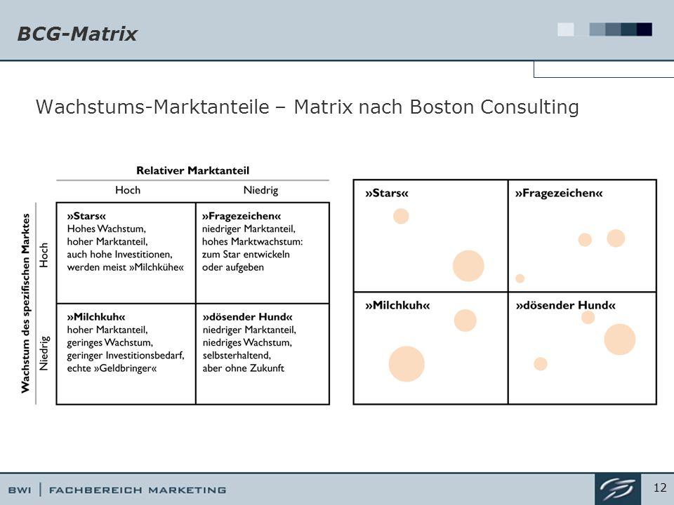 BCG-Matrix Wachstums-Marktanteile – Matrix nach Boston Consulting 12
