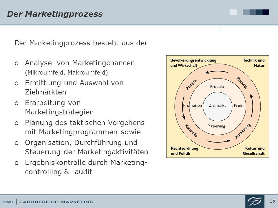 Der Marketingprozess Der Marketingprozess besteht aus der oAnalyse von Marketingchancen (Mikroumfeld, Makroumfeld) oErmittlung und Auswahl von Zielmärkten oErarbeitung von Marketingstrategien oPlanung des taktischen Vorgehens mit Marketingprogrammen sowie oOrganisation, Durchführung und Steuerung der Marketingaktivitäten oErgebniskontrolle durch Marketing- controlling & -audit 15