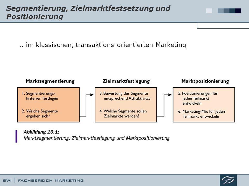 Segmentierung, Zielmarktfestsetzung und Positionierung..
