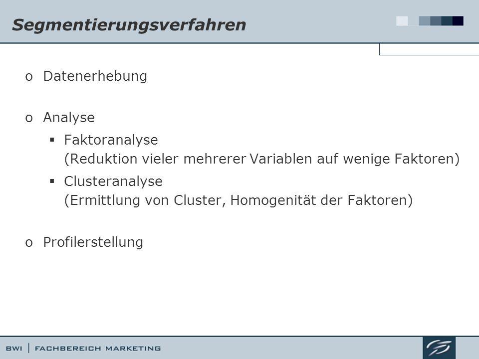 Segmentierungsverfahren oDatenerhebung oAnalyse  Faktoranalyse (Reduktion vieler mehrerer Variablen auf wenige Faktoren)  Clusteranalyse (Ermittlung von Cluster, Homogenität der Faktoren) oProfilerstellung