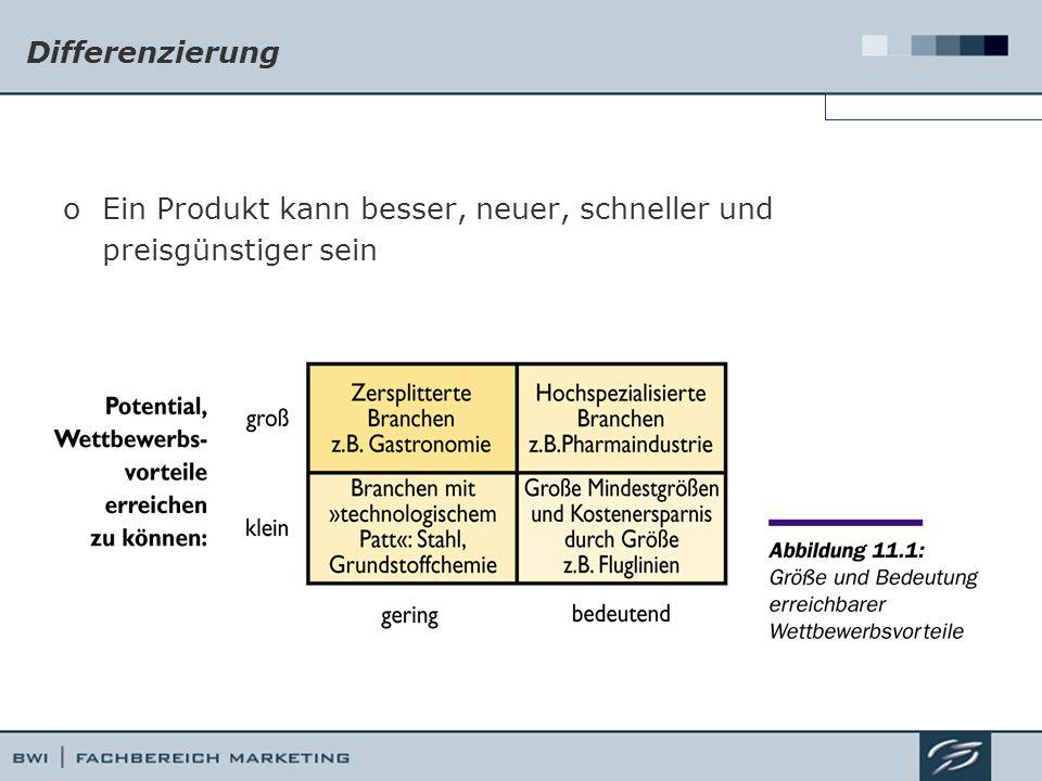 Differenzierung oEin Produkt kann besser, neuer, schneller und preisgünstiger sein Anzahl der Möglichk.