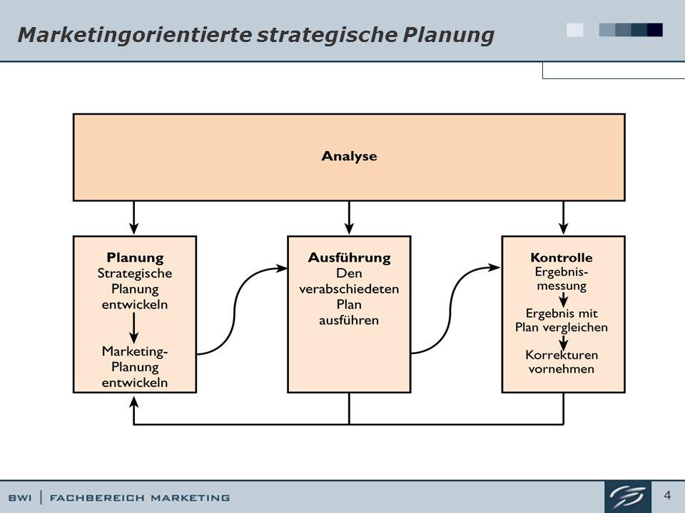 Marketingorientierte strategische Planung Marketingorientierte 4