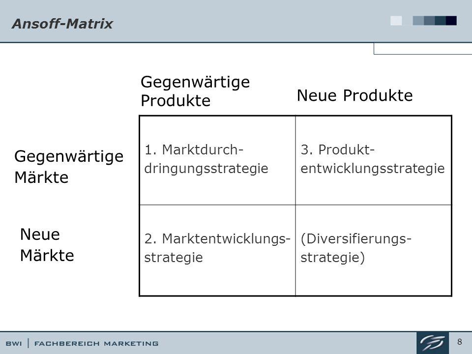 Ansoff-Matrix 1.Marktdurch- dringungsstrategie 3.