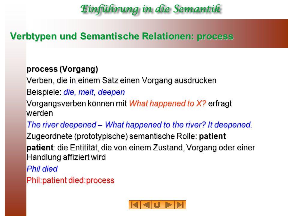 Verbtypen und Semantische Relationen: process process (Vorgang) Verben, die in einem Satz einen Vorgang ausdrücken Beispiele: die, melt, deepen Vorgangsverben können mit What happened to X.