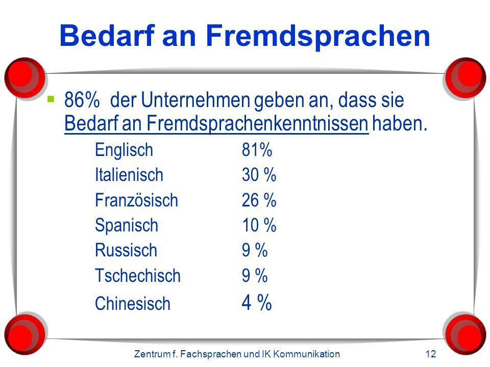 Zentrum f. Fachsprachen und IK Kommunikation 12 Bedarf an Fremdsprachen  86% der Unternehmen geben an, dass sie Bedarf an Fremdsprachenkenntnissen ha