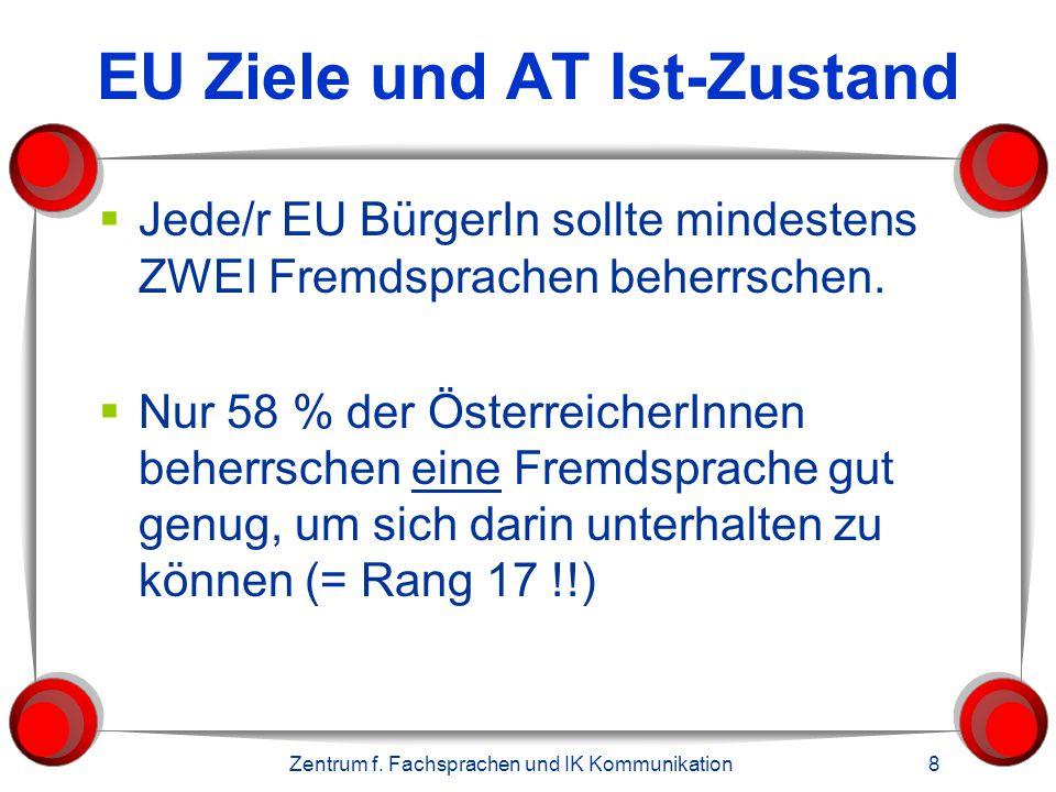 Zentrum f. Fachsprachen und IK Kommunikation 8 EU Ziele und AT Ist-Zustand  Jede/r EU BürgerIn sollte mindestens ZWEI Fremdsprachen beherrschen.  Nu