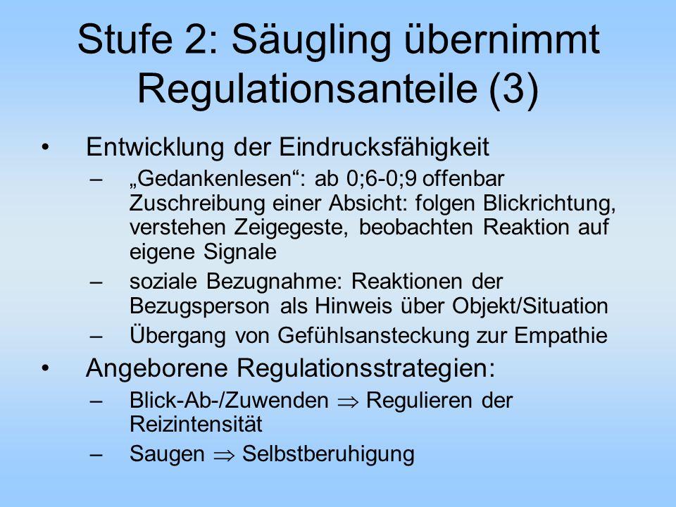 """Stufe 2: Säugling übernimmt Regulationsanteile (3) Entwicklung der Eindrucksfähigkeit –""""Gedankenlesen : ab 0;6-0;9 offenbar Zuschreibung einer Absicht: folgen Blickrichtung, verstehen Zeigegeste, beobachten Reaktion auf eigene Signale –soziale Bezugnahme: Reaktionen der Bezugsperson als Hinweis über Objekt/Situation –Übergang von Gefühlsansteckung zur Empathie Angeborene Regulationsstrategien: –Blick-Ab-/Zuwenden  Regulieren der Reizintensität –Saugen  Selbstberuhigung"""