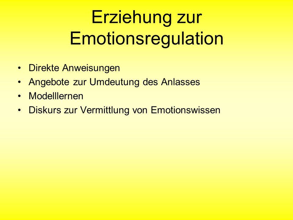 Erziehung zur Emotionsregulation Direkte Anweisungen Angebote zur Umdeutung des Anlasses Modelllernen Diskurs zur Vermittlung von Emotionswissen