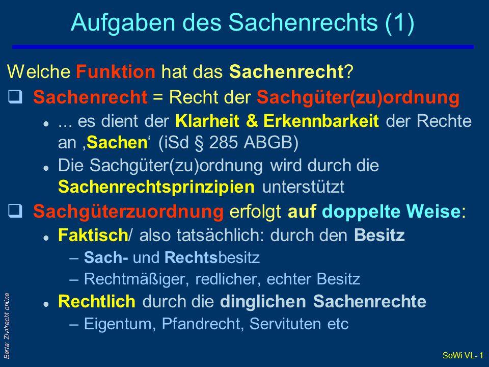 SoWi VL- 12 Barta: Zivilrecht online Besitzfunktionen: Besitzschutz – Gründe qBesitz verhindert/ schützt vor verbotene/r Eigenmacht/Selbsthilfe ; Gefahr der Gewalt.