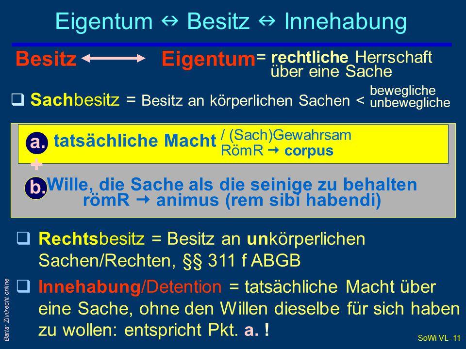 SoWi VL- 11 Barta: Zivilrecht online Eigentum Besitz Innehabung tatsächliche Macht a.