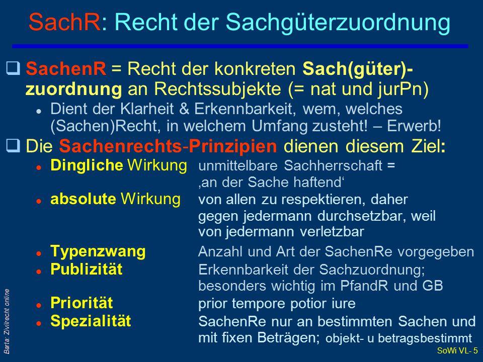 SoWi VL- 5 Barta: Zivilrecht online SachR: Recht der Sachgüterzuordnung qSachenR = Recht der konkreten Sach(güter)- zuordnung an Rechtssubjekte (= nat und jurPn) l Dient der Klarheit & Erkennbarkeit, wem, welches (Sachen)Recht, in welchem Umfang zusteht.