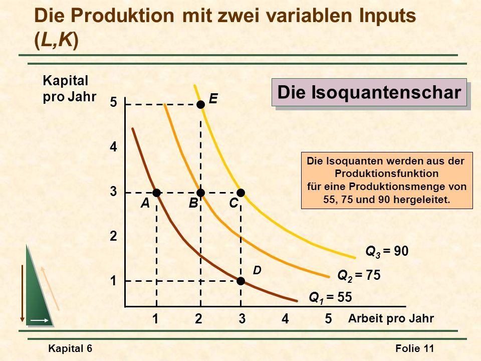 Kapital 6Folie 11 Die Produktion mit zwei variablen Inputs (L,K) Arbeit pro Jahr 1 2 3 4 12345 5 Q 1 = 55 Die Isoquanten werden aus der Produktionsfun