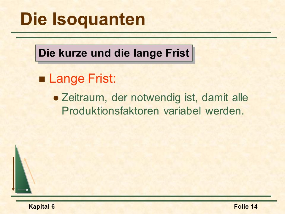 Kapital 6Folie 14 Die Isoquanten Lange Frist: Zeitraum, der notwendig ist, damit alle Produktionsfaktoren variabel werden. Die kurze und die lange Fri