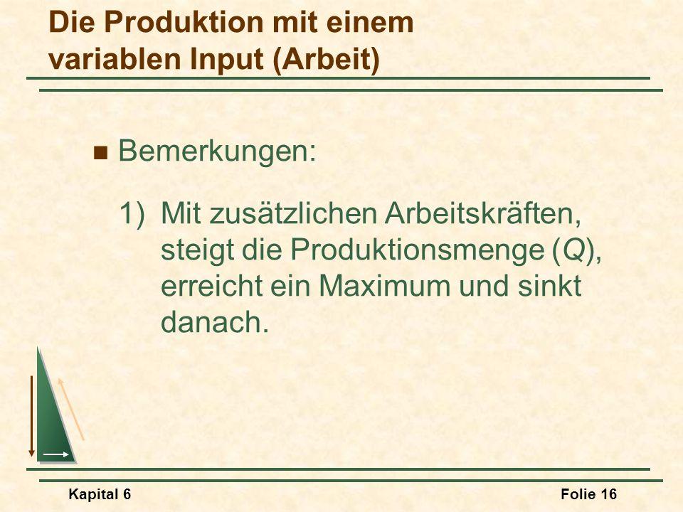 Kapital 6Folie 16 Bemerkungen: 1) Mit zusätzlichen Arbeitskräften, steigt die Produktionsmenge (Q), erreicht ein Maximum und sinkt danach. Die Produkt