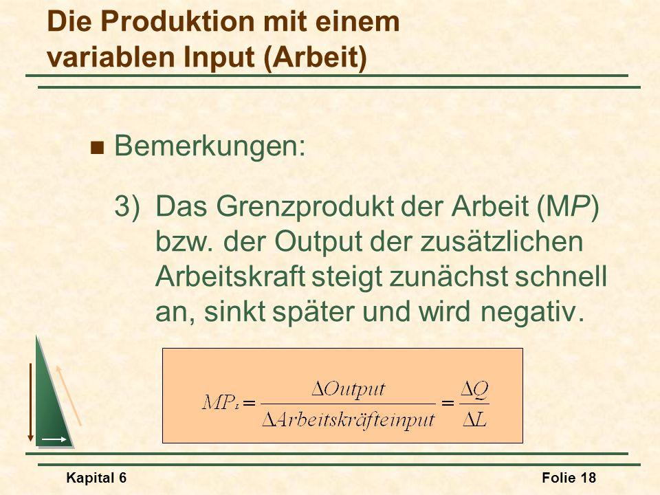 Kapital 6Folie 18 Bemerkungen: 3) Das Grenzprodukt der Arbeit (MP) bzw. der Output der zusätzlichen Arbeitskraft steigt zunächst schnell an, sinkt spä