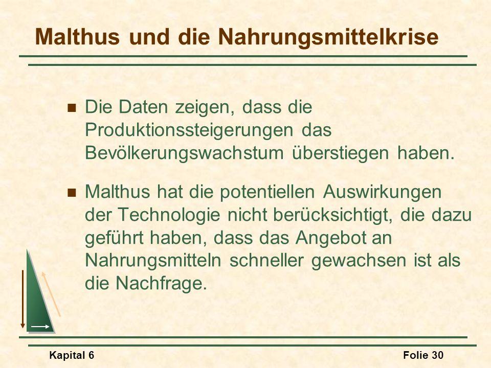 Kapital 6Folie 30 Malthus und die Nahrungsmittelkrise Die Daten zeigen, dass die Produktionssteigerungen das Bevölkerungswachstum überstiegen haben. M