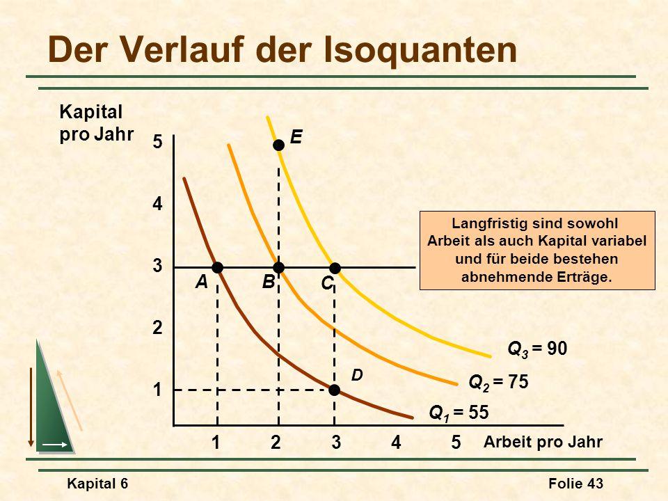 Kapital 6Folie 43 Der Verlauf der Isoquanten Arbeit pro Jahr 1 2 3 4 12345 5 Langfristig sind sowohl Arbeit als auch Kapital variabel und für beide be