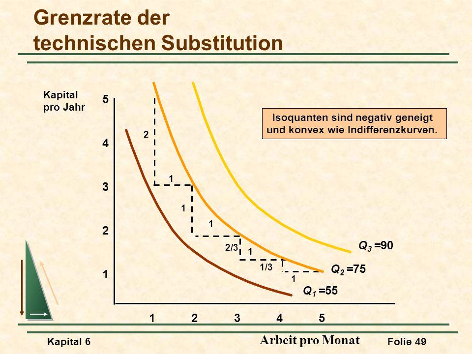 Kapital 6Folie 49 Grenzrate der technischen Substitution Arbeit pro Monat 1 2 3 4 12345 5 Kapital pro Jahr Isoquanten sind negativ geneigt und konvex