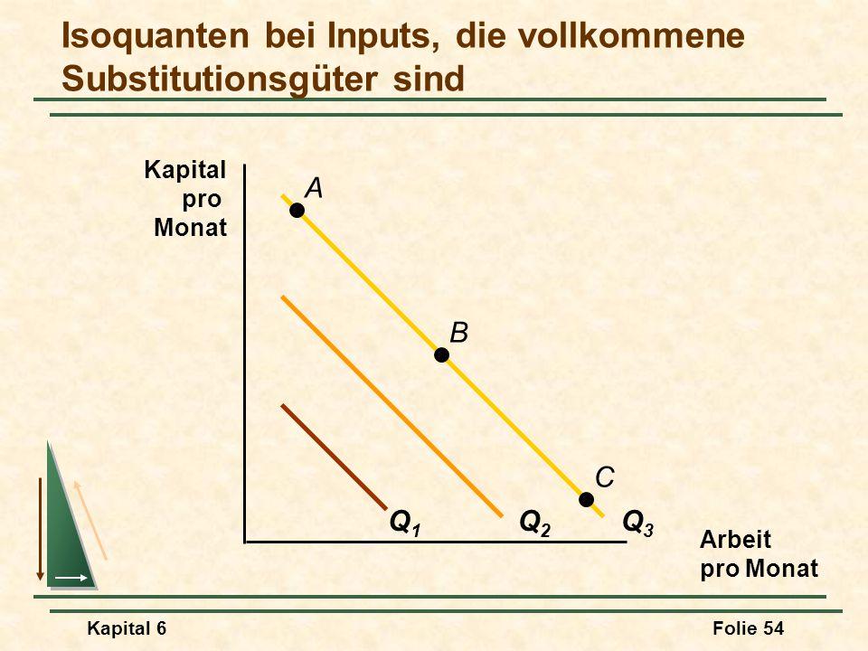 Kapital 6Folie 54 Isoquanten bei Inputs, die vollkommene Substitutionsgüter sind Arbeit pro Monat Kapital pro Monat Q1Q1 Q2Q2 Q3Q3 A B C