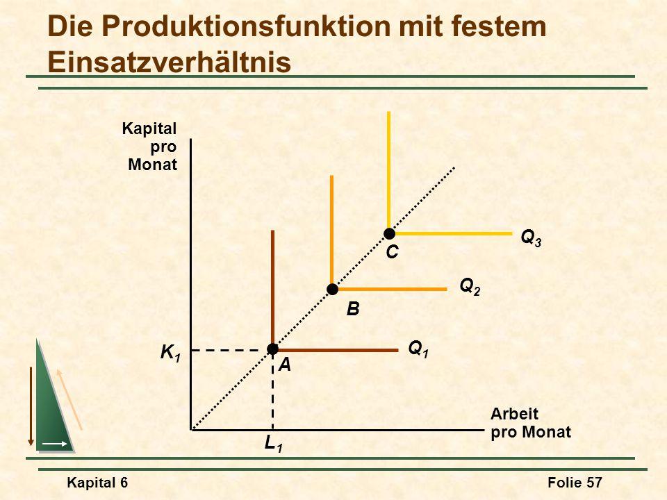 Kapital 6Folie 57 Die Produktionsfunktion mit festem Einsatzverhältnis Arbeit pro Monat Kapital pro Monat L1L1 K1K1 Q1Q1 Q2Q2 Q3Q3 A B C