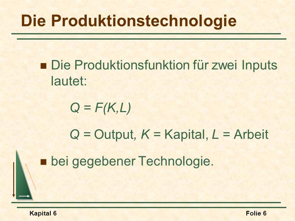 Kapital 6Folie 6 Die Produktionstechnologie Die Produktionsfunktion für zwei Inputs lautet: Q = F(K,L) Q = Output, K = Kapital, L = Arbeit bei gegeben