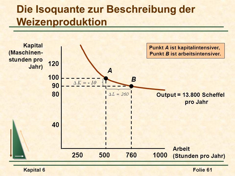 Kapital 6Folie 61 Die Isoquante zur Beschreibung der Weizenproduktion Arbeit (Stunden pro Jahr) Kapital (Maschinen- stunden pro Jahr) 2505007601000 40