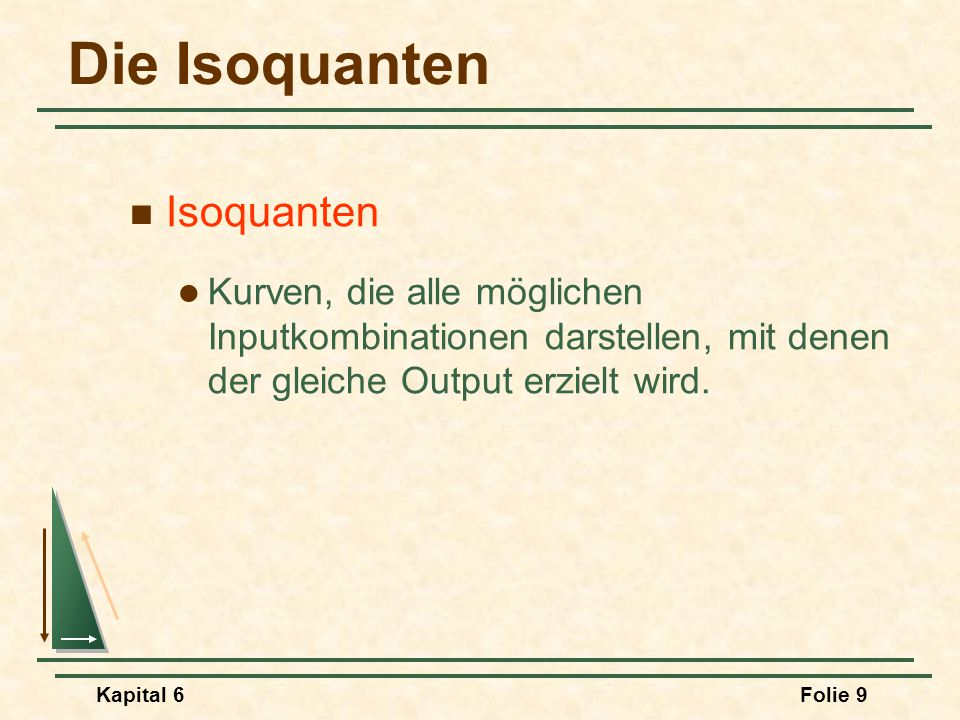 Kapital 6Folie 9 Die Isoquanten Isoquanten Kurven, die alle möglichen Inputkombinationen darstellen, mit denen der gleiche Output erzielt wird.